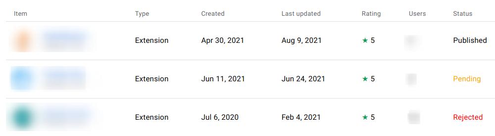 Developer dashboard status types