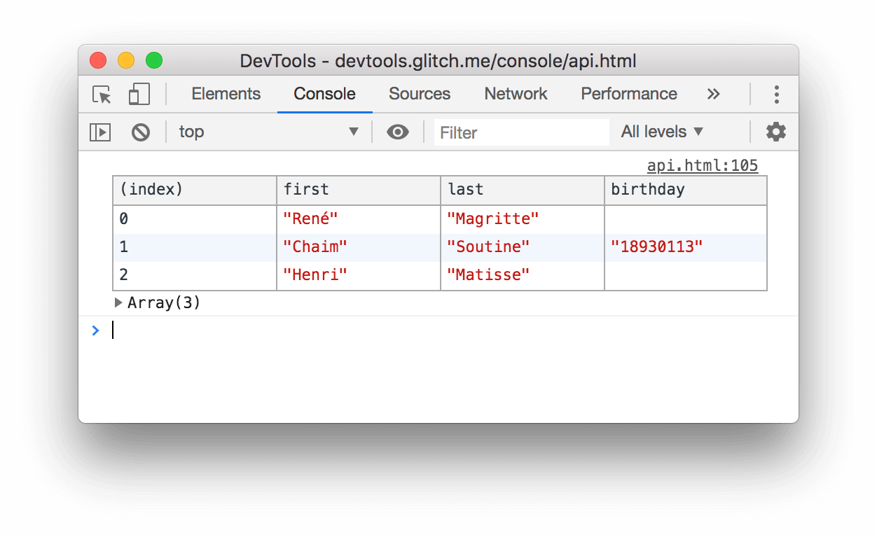 The result of the console.table() example above.