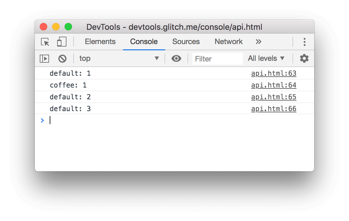The result of the console.count() example above.