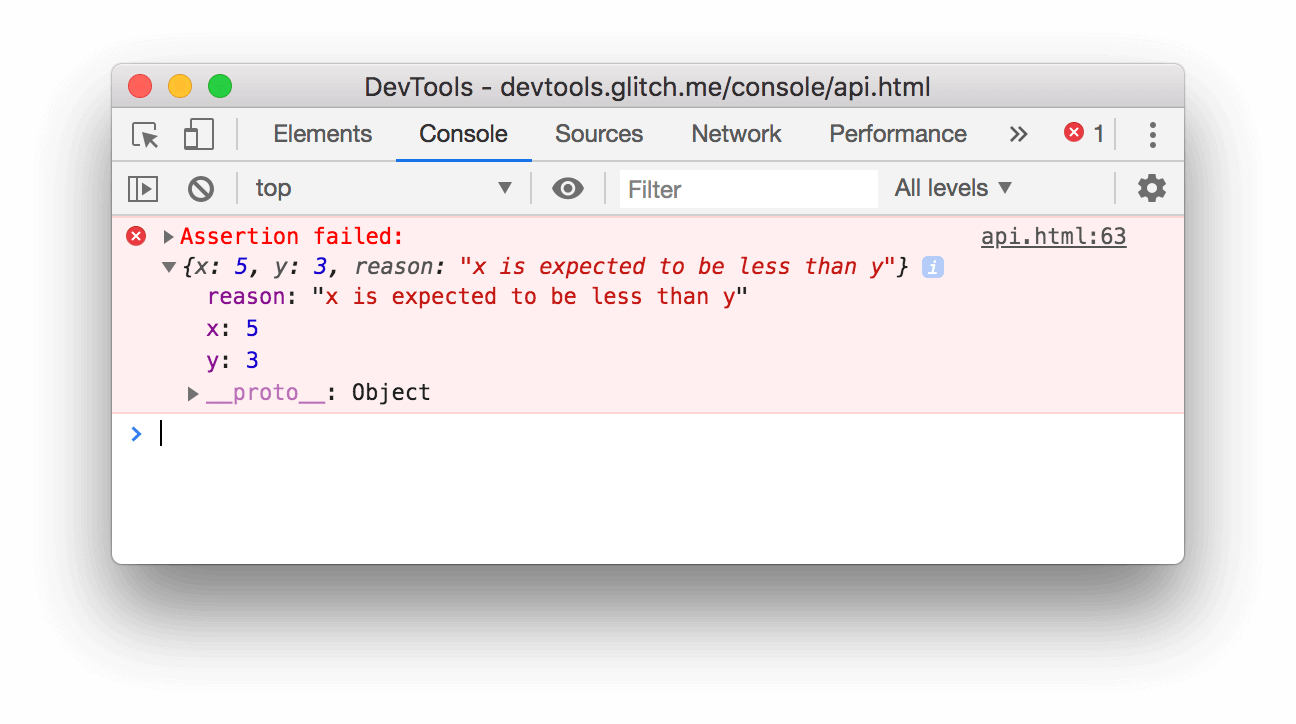 The result of the console.assert() example above.
