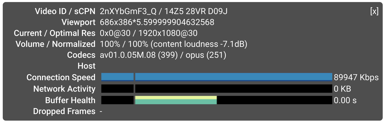 Stats for nerds featuring AV1 in YouTube